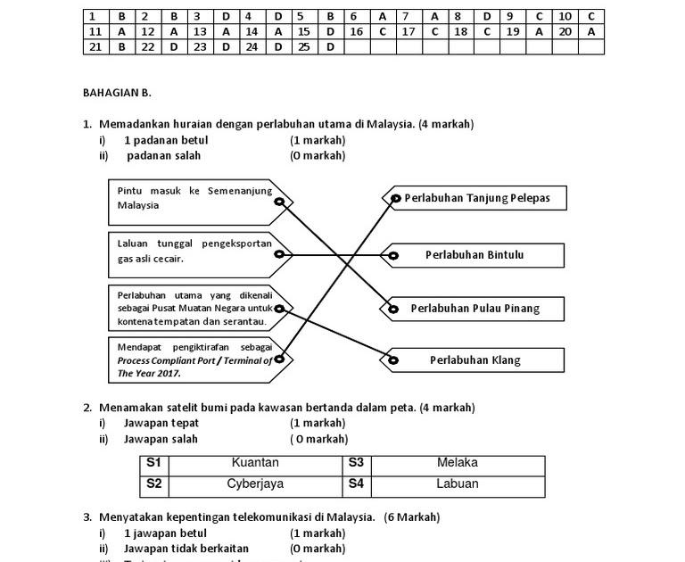 Jawapan Modul Pintar Bestari Sains Tingkatan 3 - Contoh 317