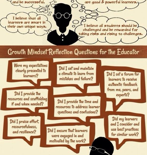 4 H On Twitter Check Out This Infographic On How To: Growth Mindset Reflective Questions For Teachers