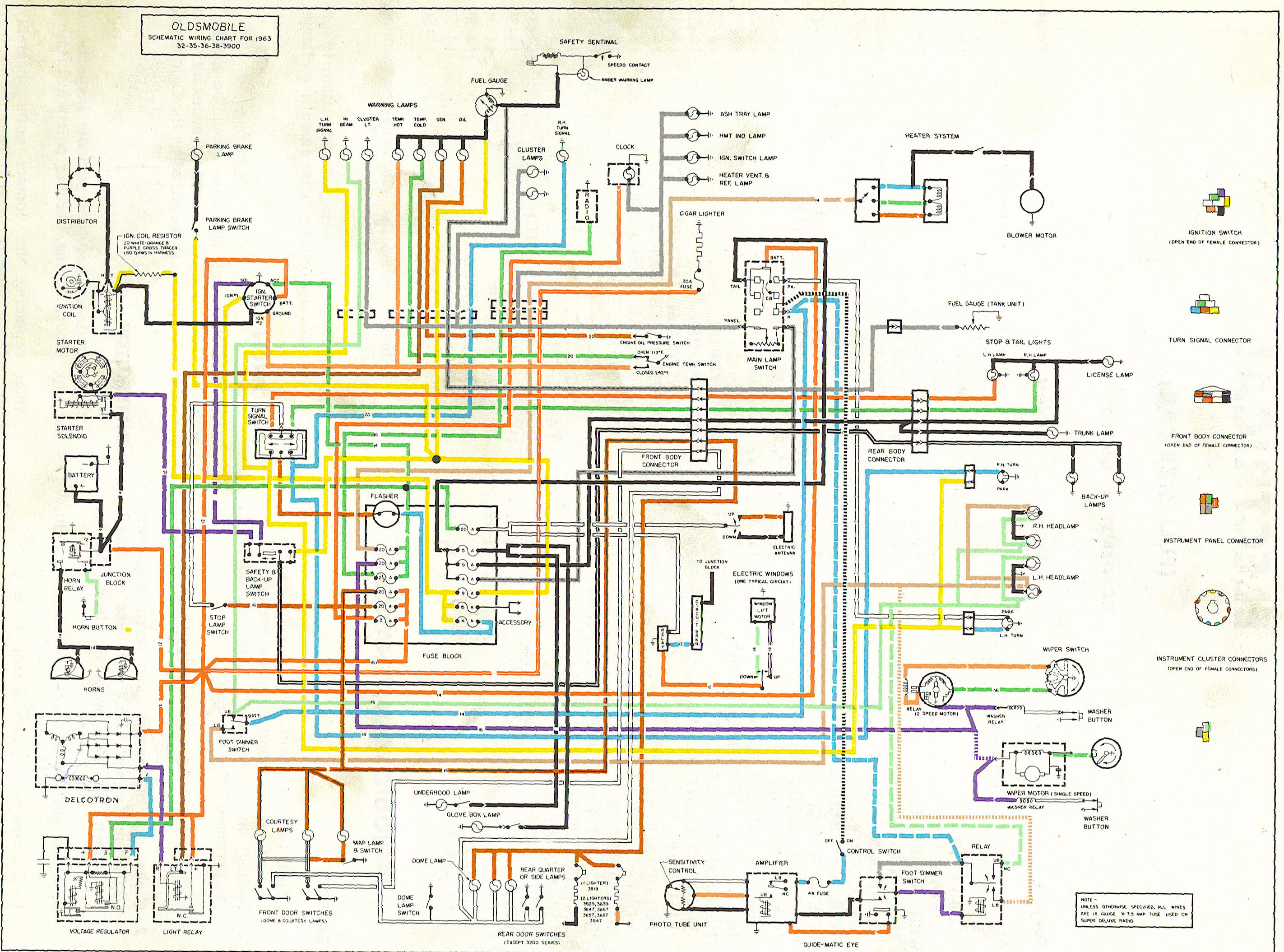 20 Awesome Ignition Switch Panel Wiring Diagram
