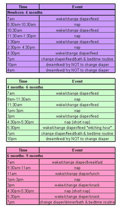 1000+ ideas about Sleep Schedule on Pinterest | Baby sleep ...