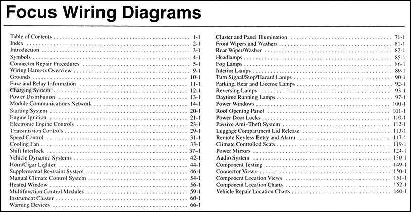 Diagram Ford Focus Factory Wiring Diagram Full Version Hd Quality Wiring Diagram Quizengine Arapa Fr