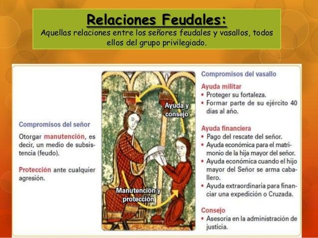 Relaciones Feudales:  Aquellas relaciones entre los señores feudales y vasallos, todos ellos del grupo privilegiado.