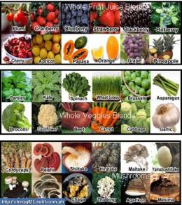 10 essential vitamins food sources