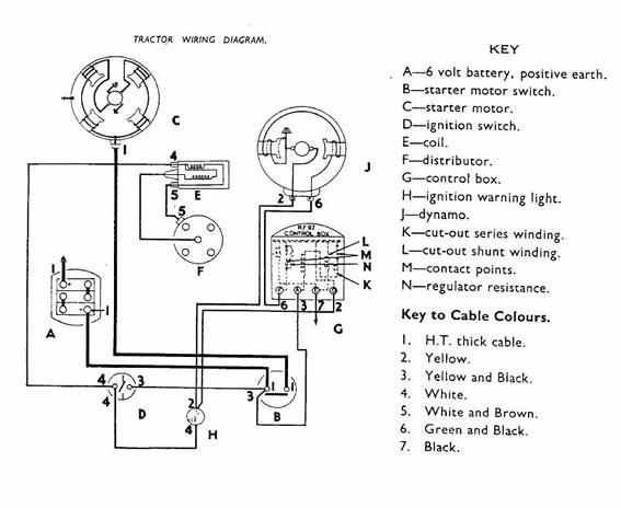 DIAGRAM] Repair Manual Fordson Super Major Wiring Diagram FULL Version HD  Quality Wiring Diagram - EASYORIGAMIDIAGRAMS.MELIACUBA.FReasyorigamidiagrams.meliacuba.fr