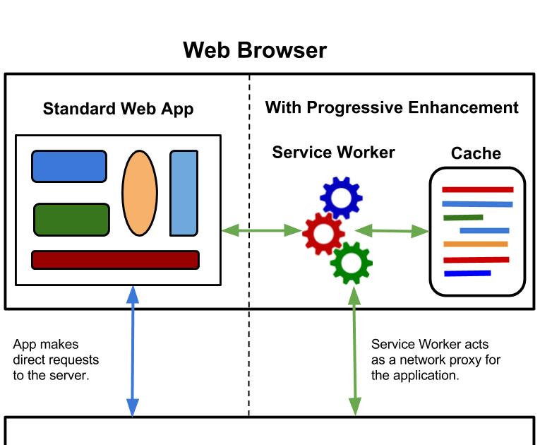 Contoh Soal Web Database Content Server
