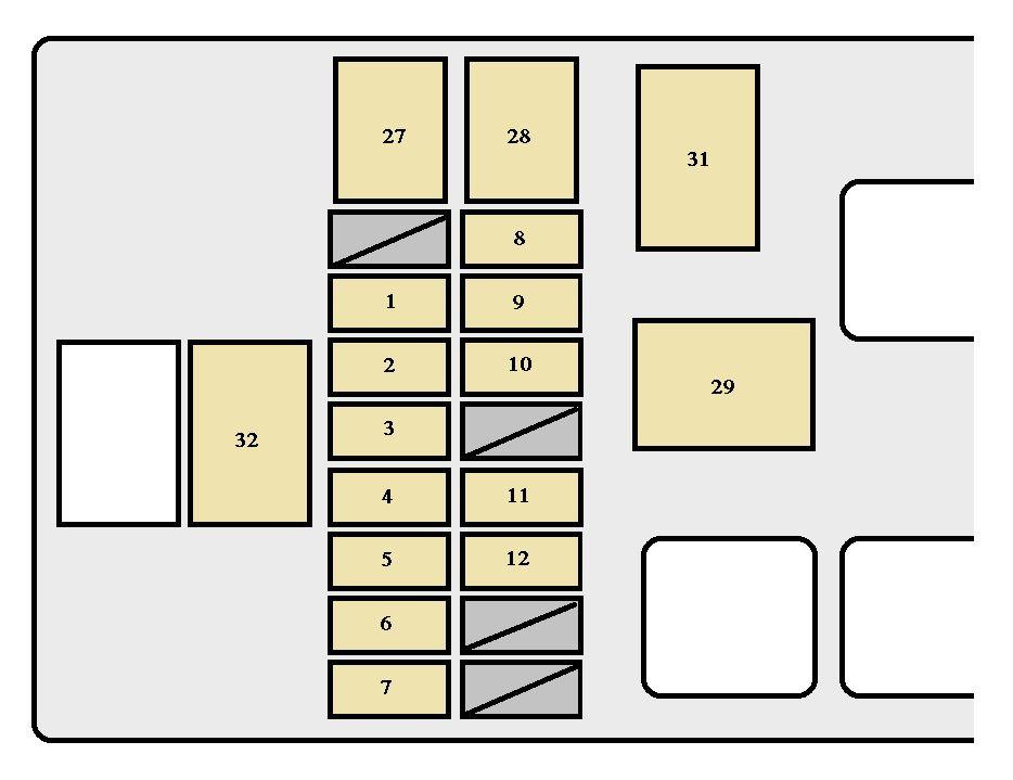 Diagram 2005 Toyota Tacoma Fuse Diagram Full Version Hd Quality Fuse Diagram Diagramshops2a Meninblack3 It