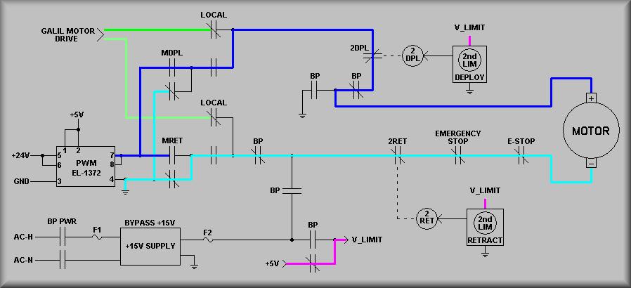 KECK ADC Electronics - EL-3612