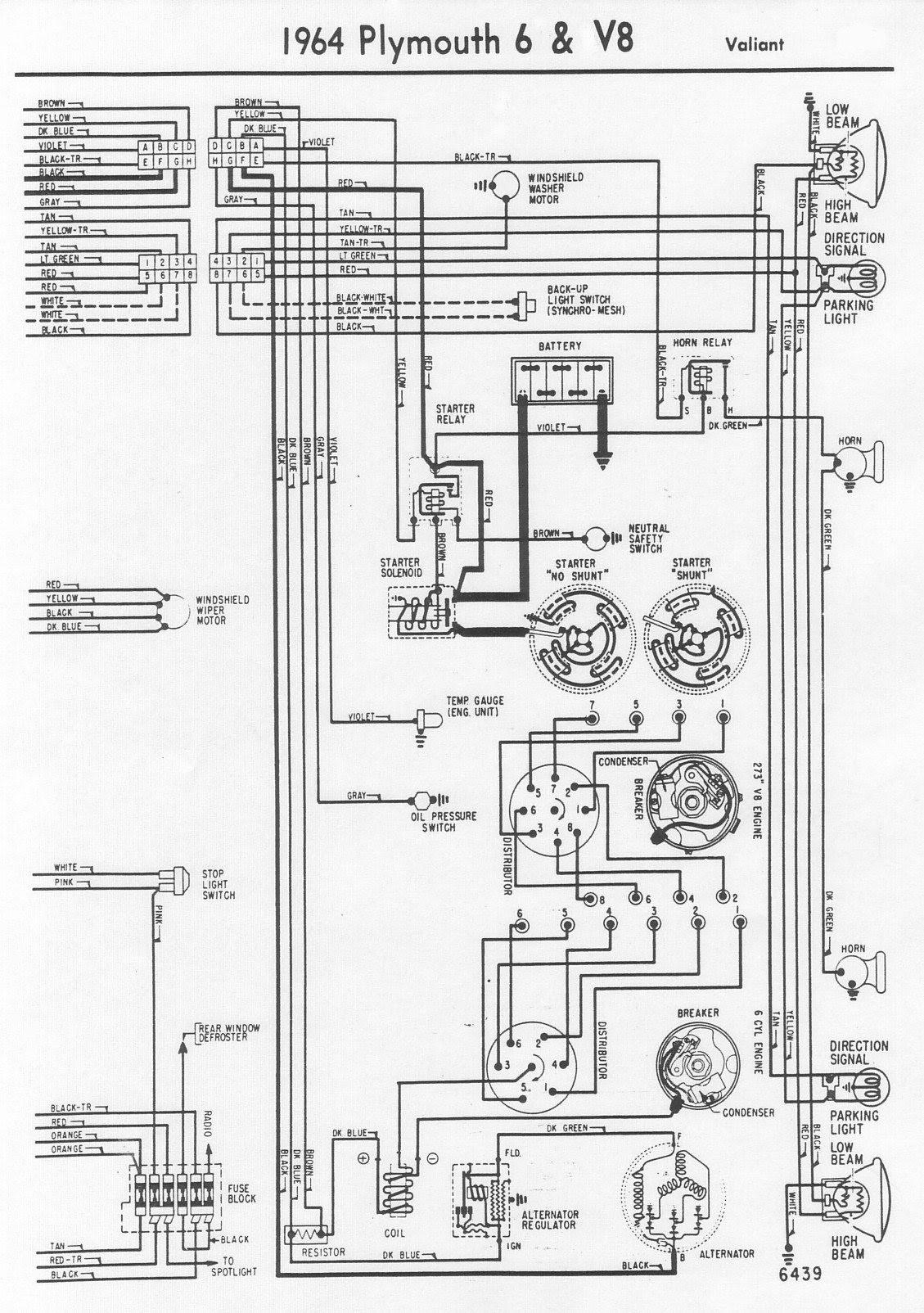 Dart Wiring Diagram Gota Wiring Diagram