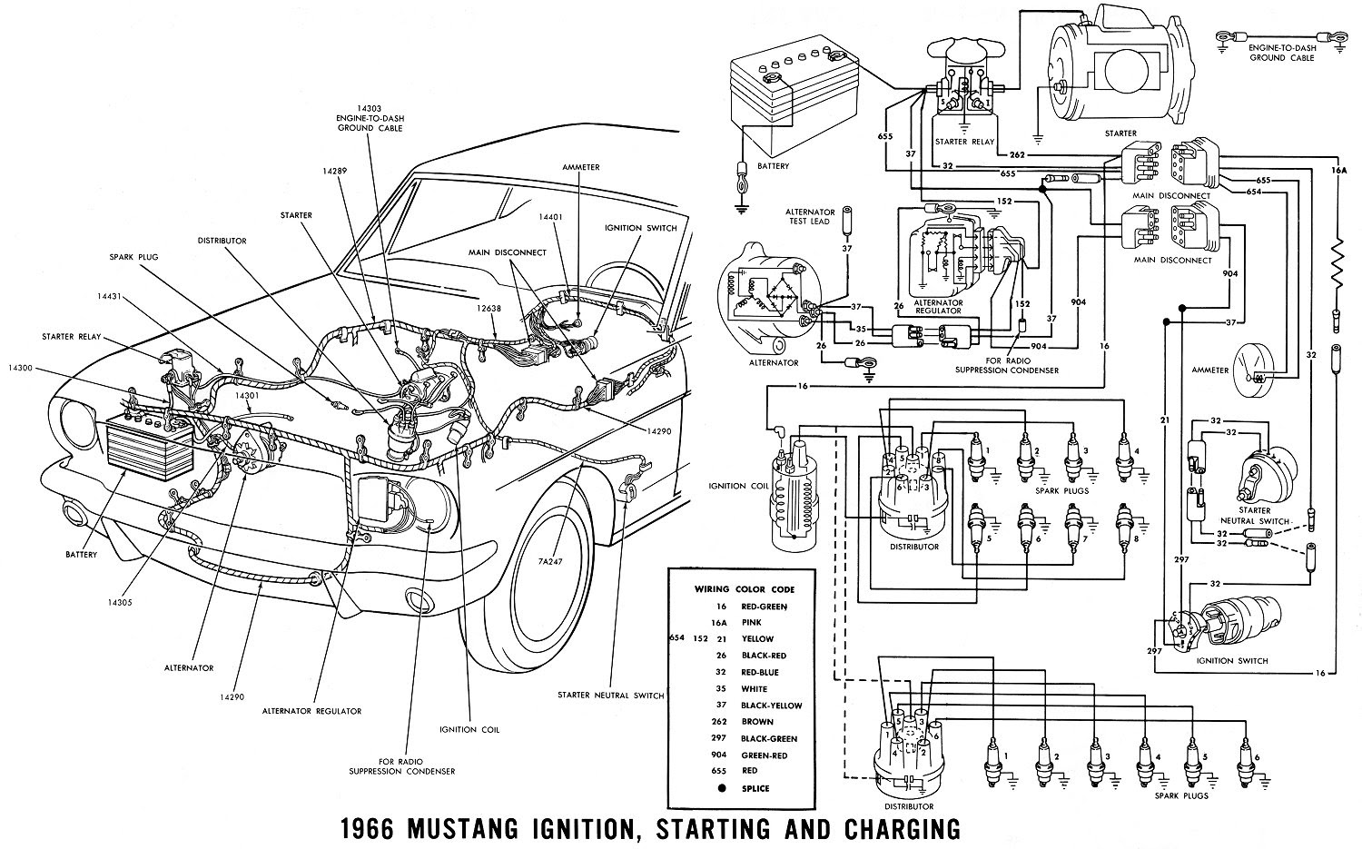77b Ford 289 Alternator Wiring Diagram Wiring Resources