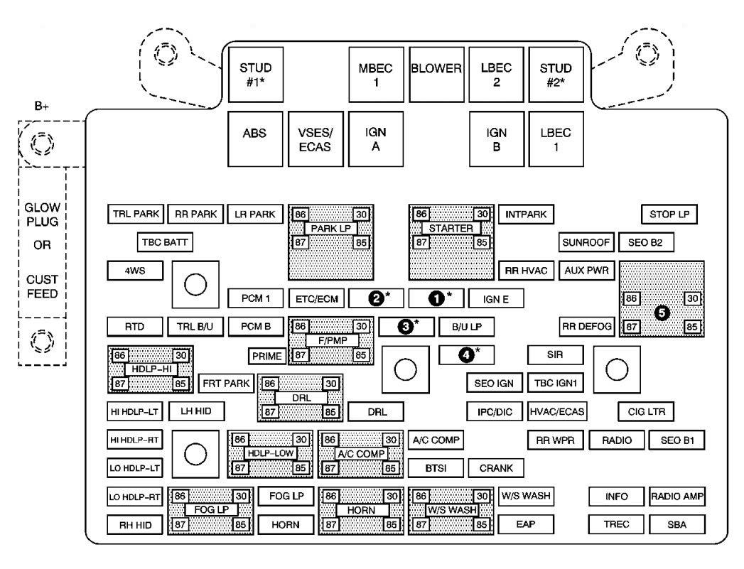 03 Expedition Fuse Block Wiring Diagram 7 Pin Trailer Plug Wiring Diagram Pinterest Plugs Bege Wiring Diagram