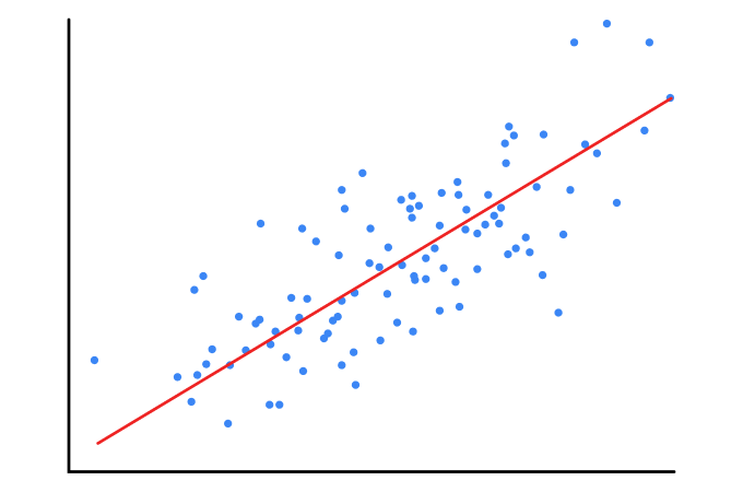 Linear Regression(With Gradient Descent ) Fully Explained| Machine Learning