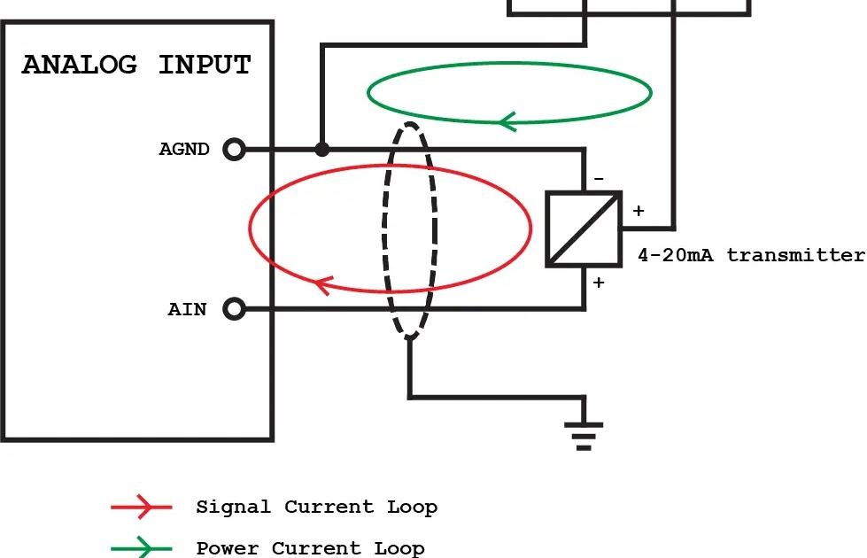 Analog Wiring Diagram