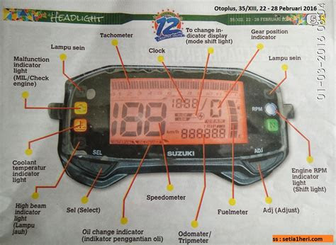 mengenal panel speedometer   satria  injeksi