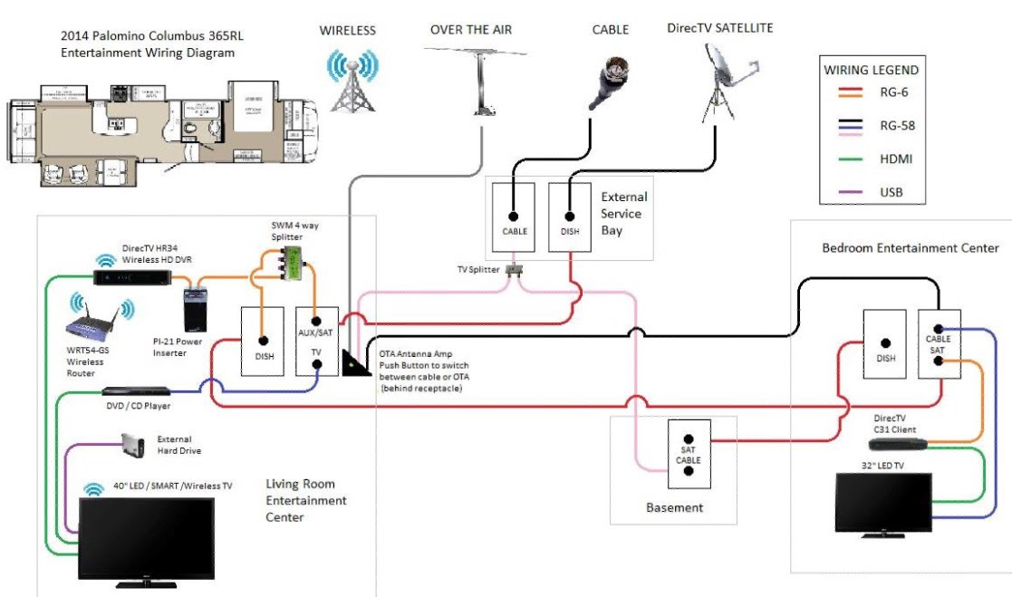 Diagram 2002 Wildcat Rv Wiring Diagram Full Version Hd Quality Wiring Diagram Diagrammayonw Beppecacopardo It