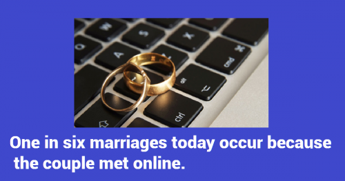 internet marriage, internet history, internet facts, the first website, world's first website, internet historical facts, billion internet facts