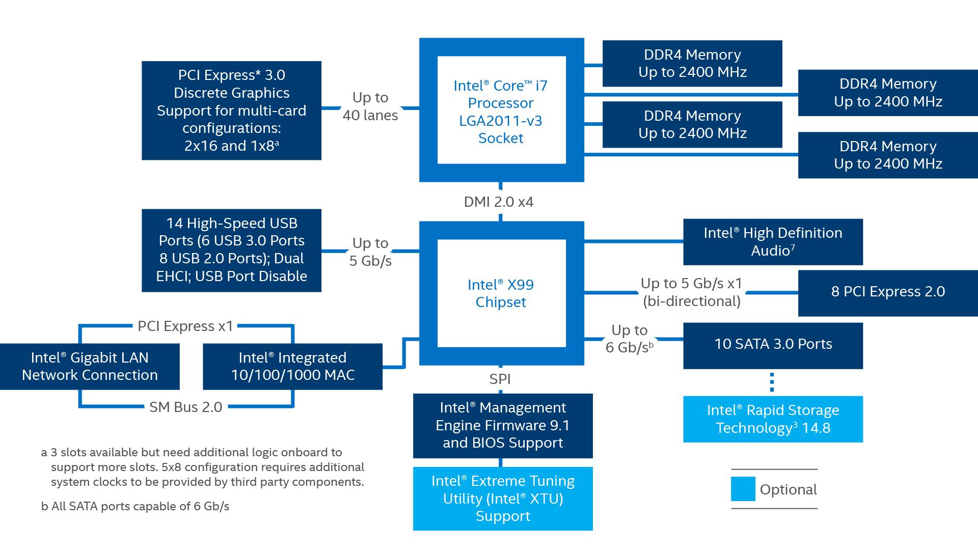 Diagram 865g Chipset Diagram Full Version Hd Quality Chipset Diagram Schematictv2h Romaindanza It