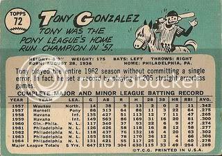 #72 Tony Gonzalez (back)