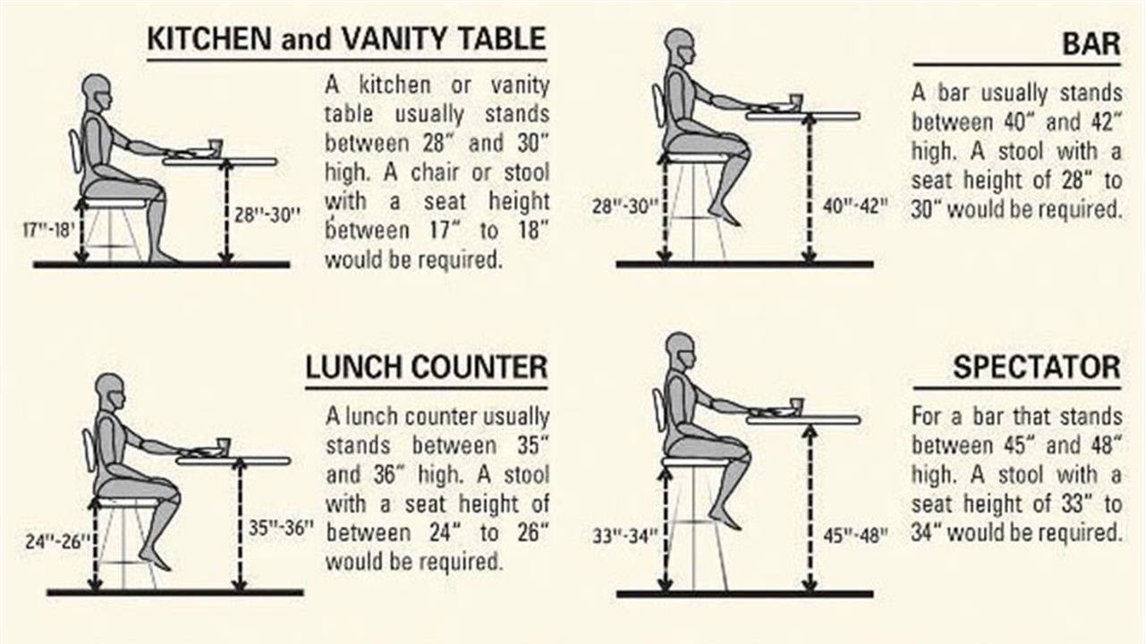Standard Height for Bar Stool Counter Top - YouTube