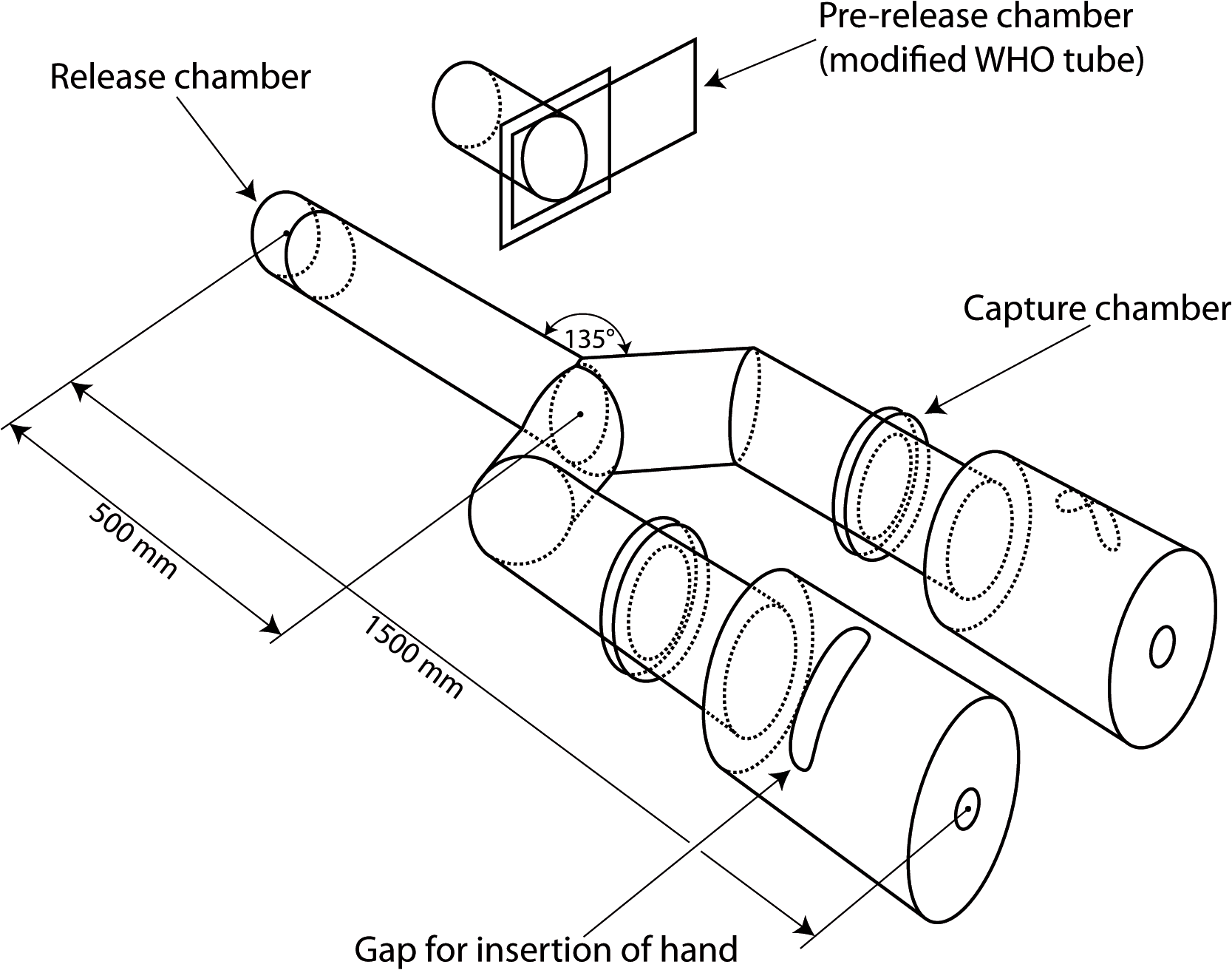 Y Tube Olfactometer