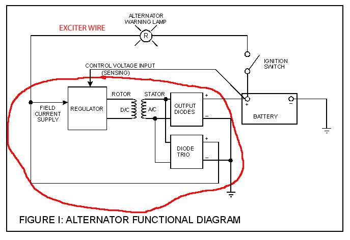 One Wire Alternator
