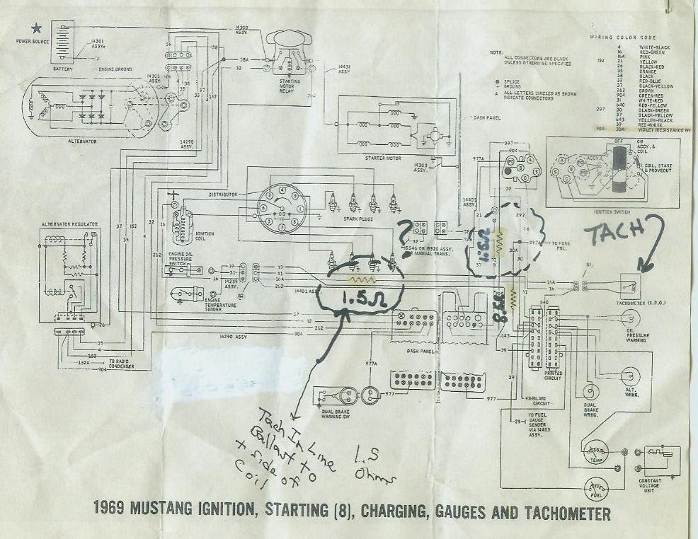 1968 Mustang Radio Wiring 1993 International Wiring Diagram Fisher Wire Los Dodol Jeanjaures37 Fr