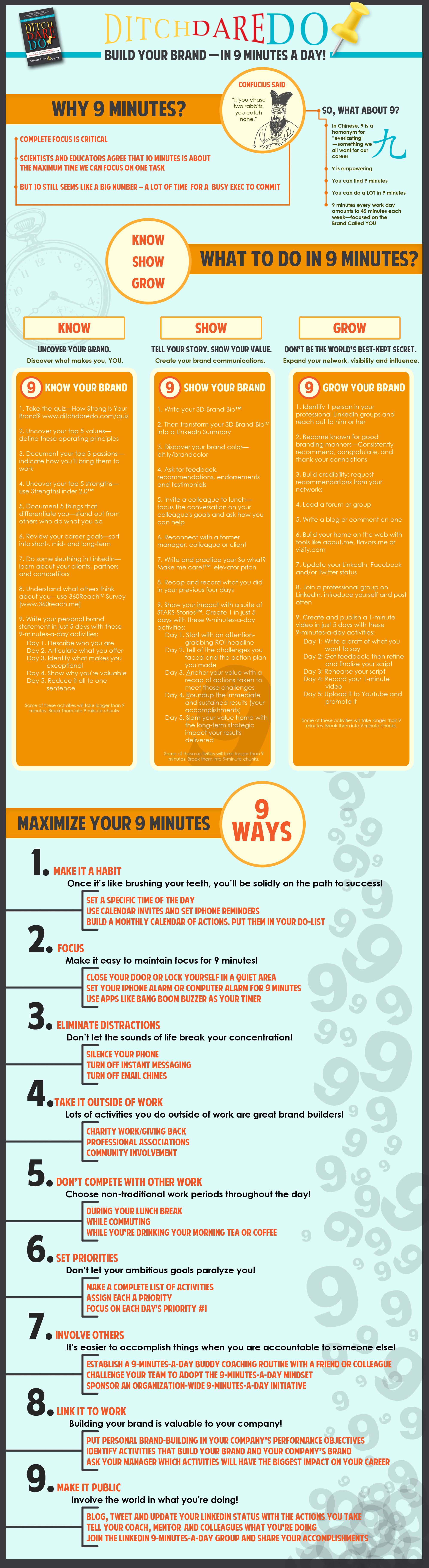 Personal Branding Guide - 9 Minutes a Day [INFOGRAPHIC] , how to build your personal brand