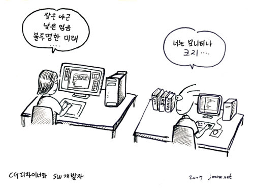 CG Designer & Programmer