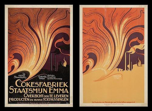 Cokesfabriek 1920-1940