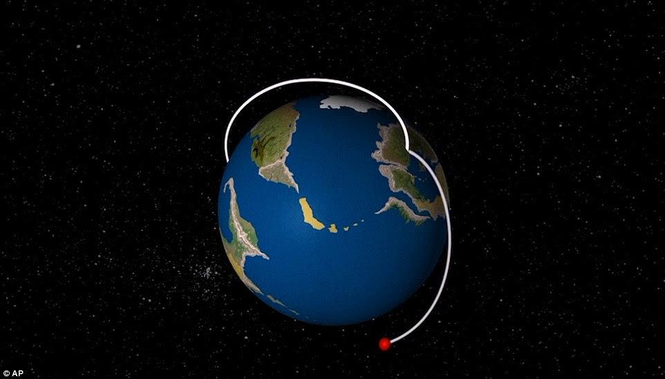 Large portée: Une illustration de la vidéo semble montrer que les nouveaux missiles russes peuvent frapper «n'importe où sur la planète», comme le prétend Poutine