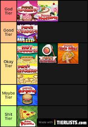 Papa's Games Tier List