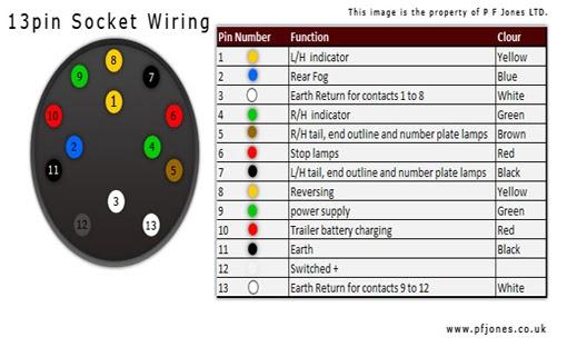 Split Charge Wiring Diagram Caravan