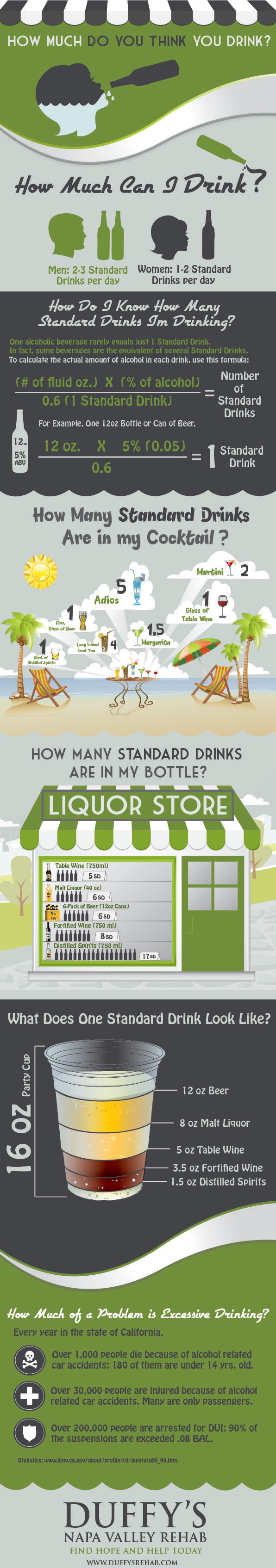 Thinking about Drinking [infog