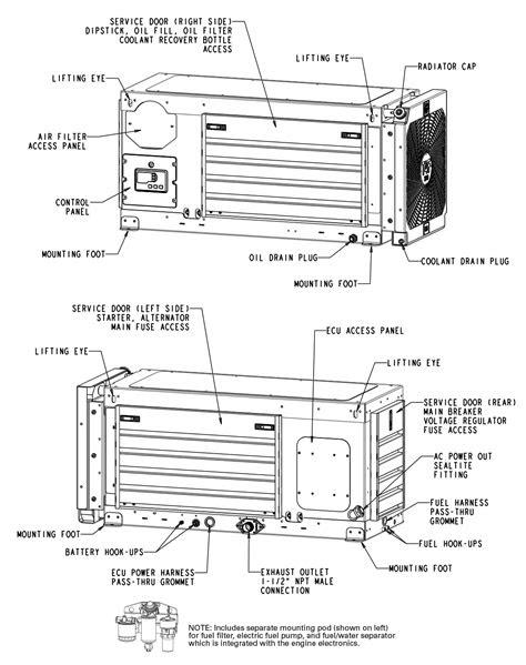 30 kW Diesel Generator Details | Engine Power Source