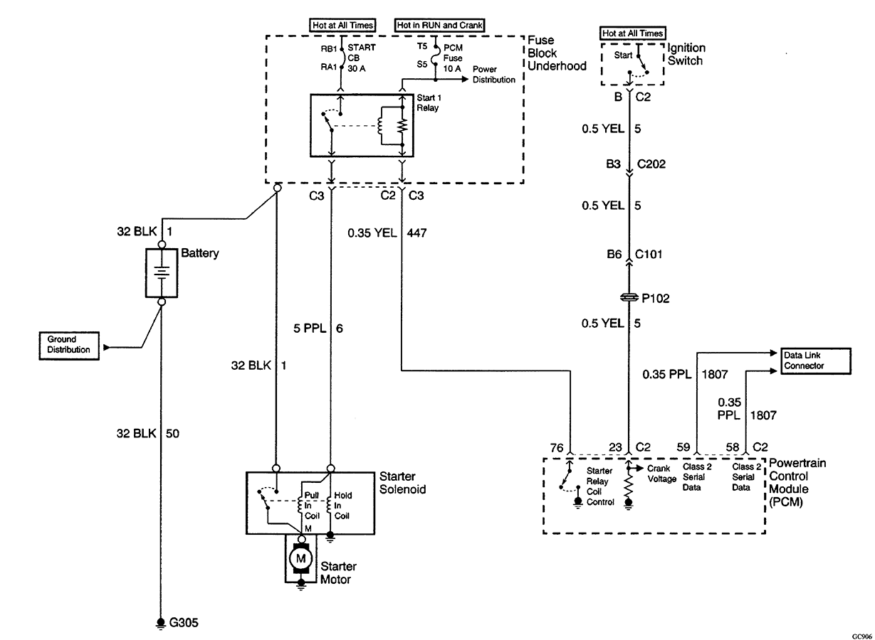 Wiring Diagram Database  2000 Buick Lesabre Rear