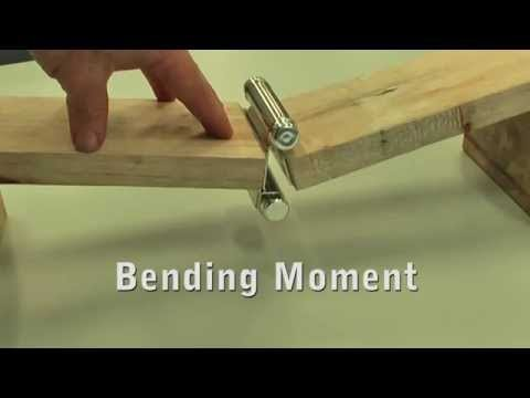bending moment and shear force pdf
