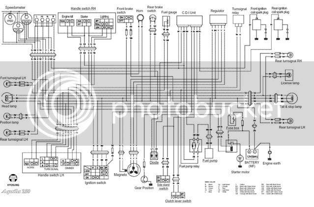 Diagram Hyosung Gv250 Wiring Diagram Full Version Hd Quality Wiring Diagram Diagrampridea Camperlot It