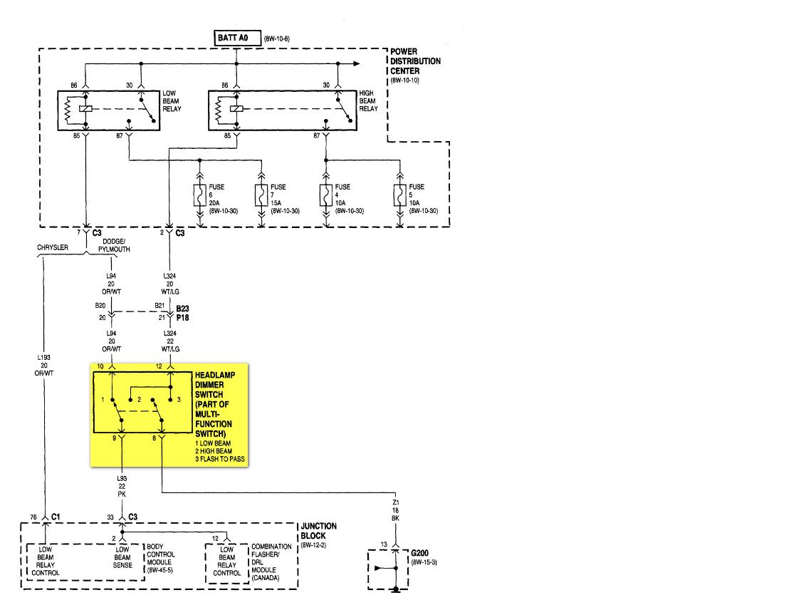 1999 Dodge Grand Caravan Headlight Wiring Diagram Wiring Diagram Fall Support A Fall Support A Zaafran It