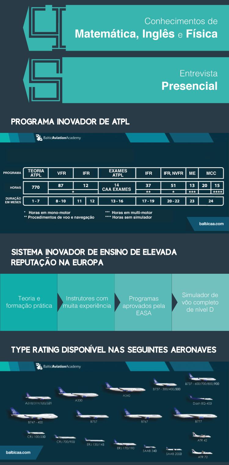 Infografico-BalticAviationAcademy3