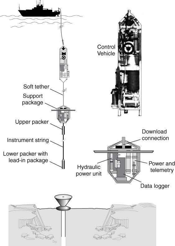 Plug Wire Diagram