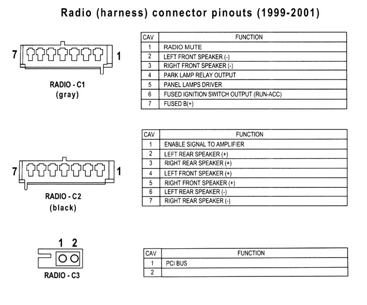1996 Jeep Cherokee Radio Wiring Diagram