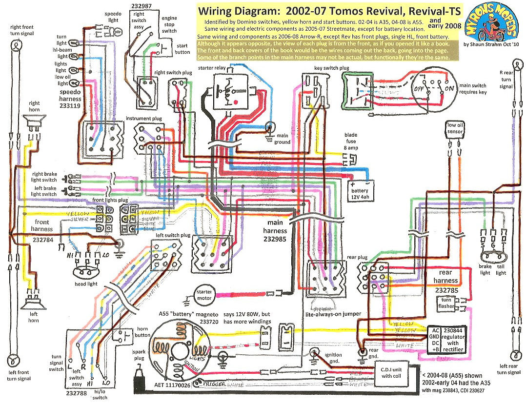 DIAGRAM] 1998 Isuzu Hombre Wiring Diagram FULL Version HD Quality Wiring  Diagram - EMCANELECTRICMOTORS.BCCALTABRIANZA.ITBccaltabrianza