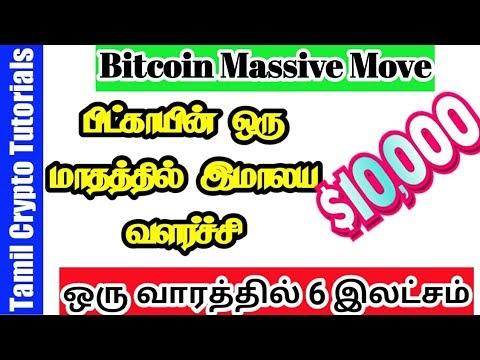 Bitcoin Latest News | Updates | Technical Analysis | Tamil Crypto Tutorials