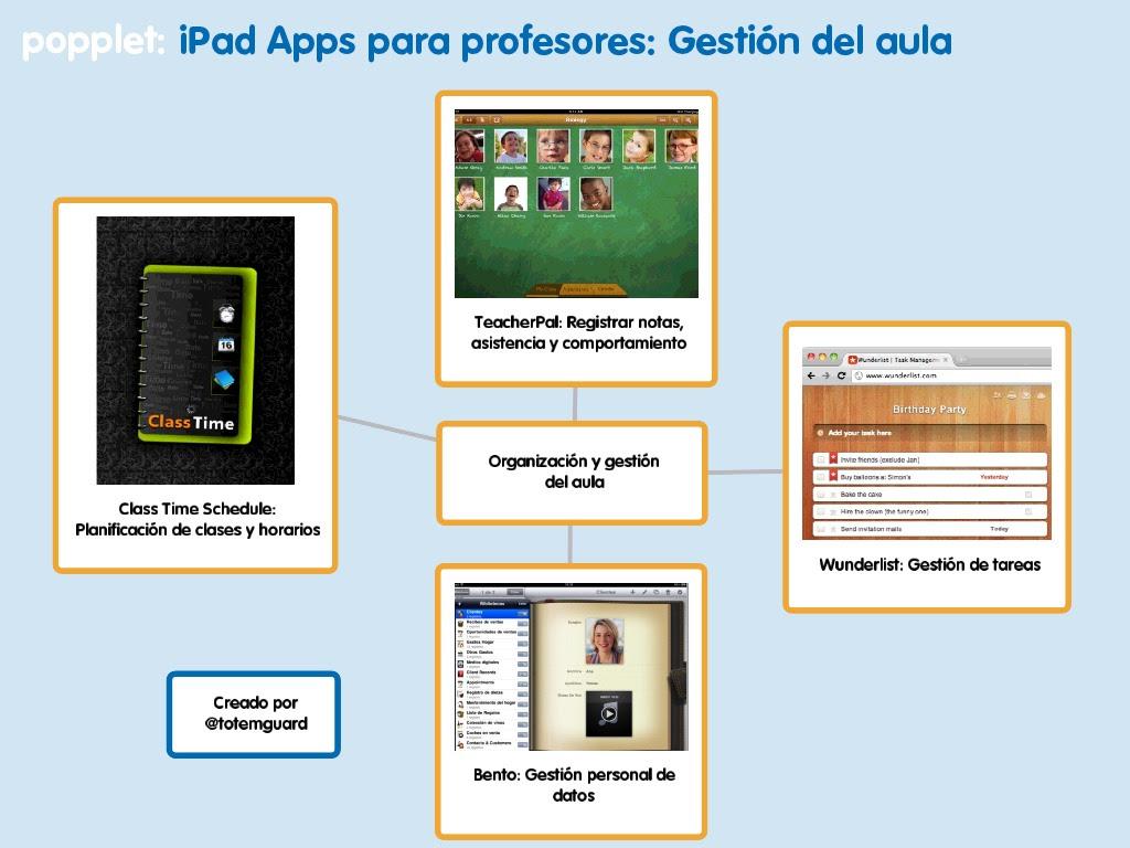iPad Apps para profesores Gestión de aula