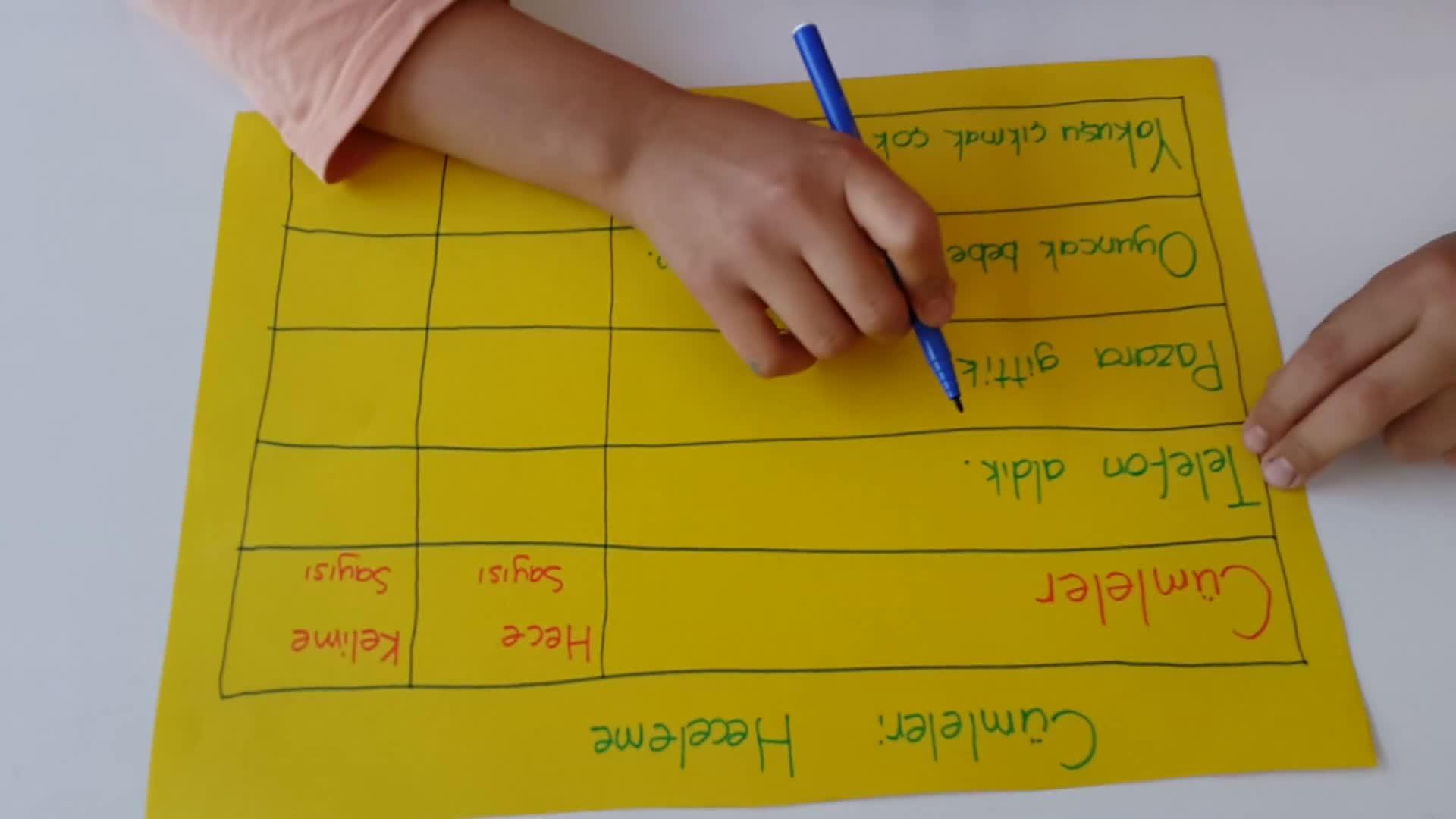 Cümledeki Kelime Ve Hece Sayıları Izle Video Eğitim Bilişim Ağı