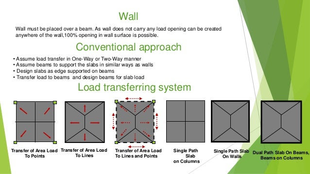 post lintel structure 14 638