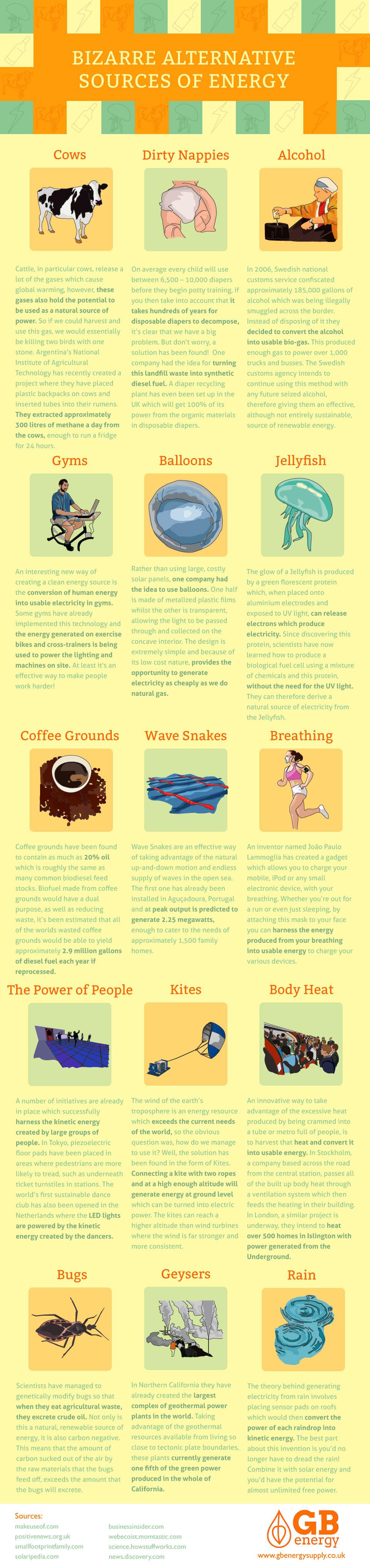 Bizarre Alternative Sources of Energy
