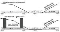 lightsquared.spectrum3