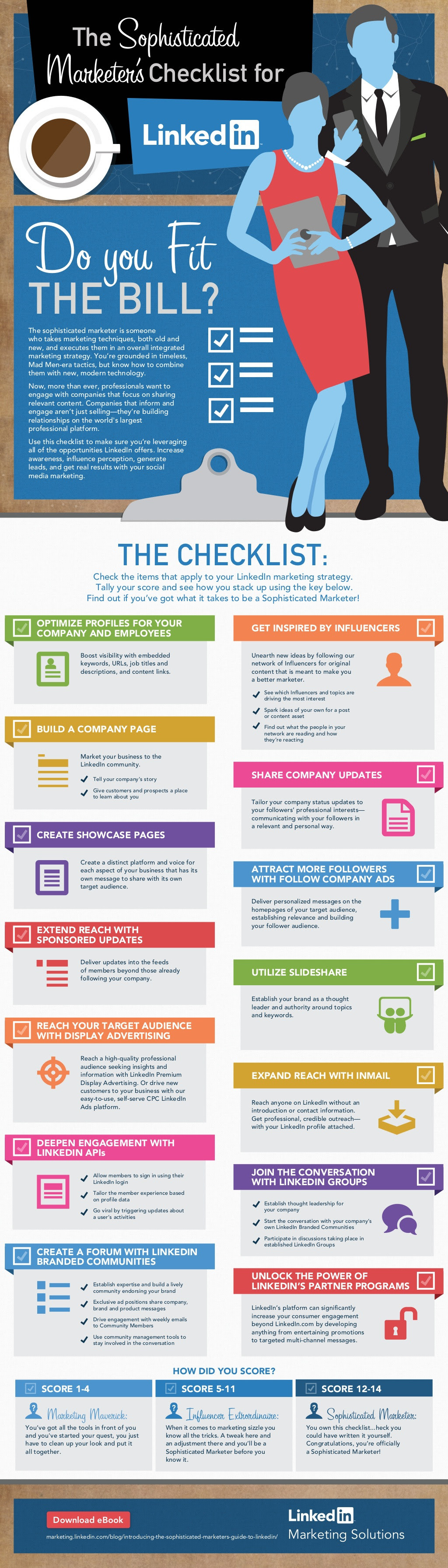 The Sophisticated Marketer's Checklist: Do You Fit The Bill? - infographic
