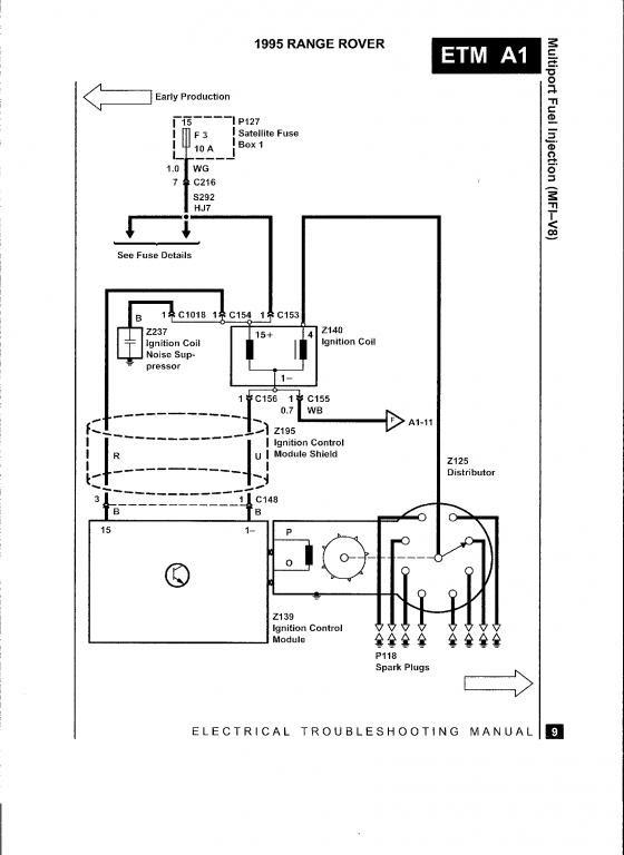 1995 Range Rover Wiring Diagram