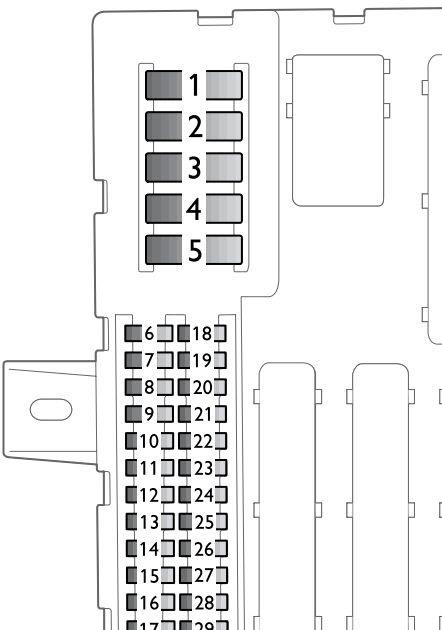 32 2003 Saab 9 3 Fuse Diagram